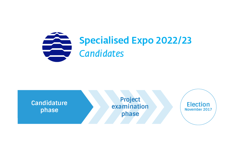 Specialised Expo 2022/23 host country to be elected on 15 November