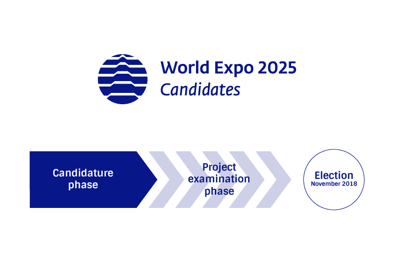 Russia, Japan, Azerbaijan and France submit bid dossiers for World Expo 2025